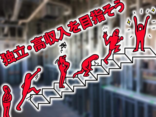【軽天・ボード工 求人募集】-大阪市淀川区- 将来は独立も可能!未経験者も歓迎!